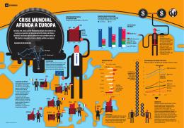 CRISE MUNDIAL AFUNDA A EUROPA