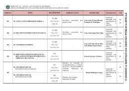 tribunal de contas do estado de rondônia escola superior
