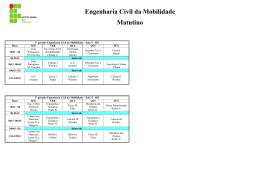 Engenharia Civil da Mobilidade Matutino