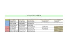 Resultados do Campeonato JKA