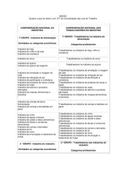 Tabela Anexa - Direito Com Ponto Com