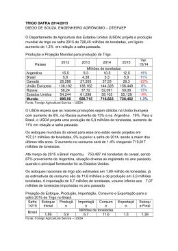 TRIGO SAFRA 2014/2015 DIEGO DE SOUZA