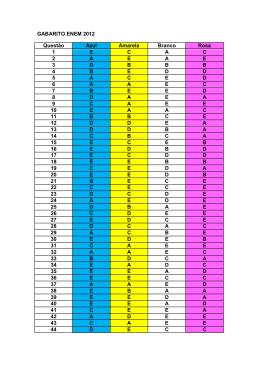 GABARITO ENEM 2012 Questão Azul Amarela Branco Rosa 1