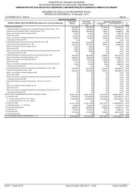 demonstrativo das receitas e despesas com manutenção e