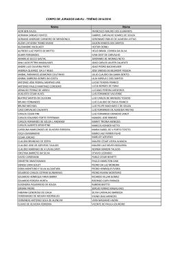 Corpo de Jurados IABRJ Triênio 2014/2016…