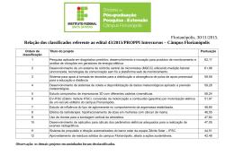 Florianópolis, 30/11/2015. Relação dos classificados referente ao