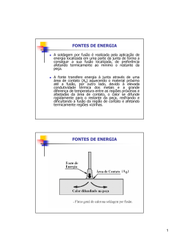 FONTES DE ENERGIA FONTES DE ENERGIA