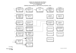 Engenharia Mecânica (Energia Nuclear)