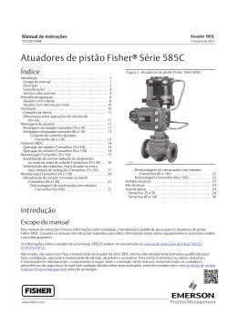 Atuadores de pistão Fisherr Série 585C