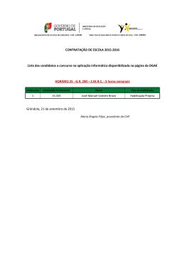 Lista dos candidatos HORÁRIO 25
