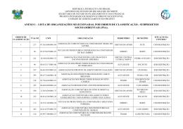 Anexo 1 - Lista das Organizações Selecionadas
