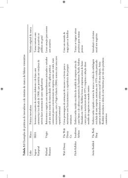 Tabela 3.1 Exemplos de práticas de inovadoras e de