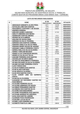 Recursos Analisados - Prefeitura de Macapá