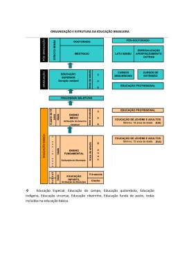 Educação Especial, Educação do campo, Educação quilombola