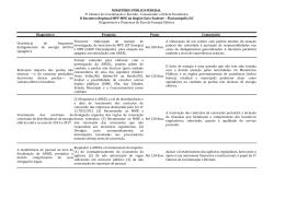 Diagnósticos e Propostas do Eixo de Energia Elétrica Diagnóstico