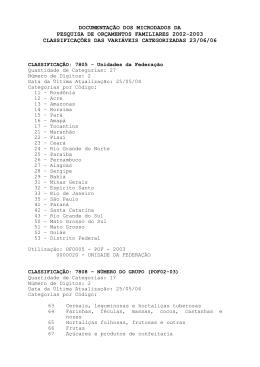 Classificações POF 2002-2003
