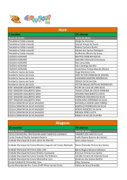veja a lista de alunos participantes