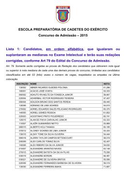 2015 Lista 1: Candidatos, em ordem alfabética, que igual