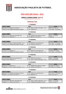 Tabela e Resultados - Associação Paulista de Futebol