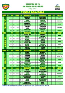 Tabela Brasileiro Sub-20