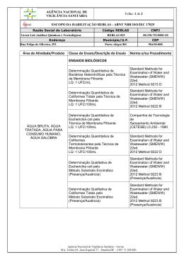 Área de Atividade/Produto Classe de Ensaio/Descrição do