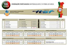 federação portuguesa matraquilhos e futebol de mesa