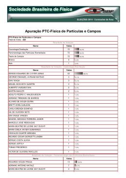 PTC - Sociedade Brasileira de Física