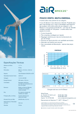 Air Breeze - Wind Power