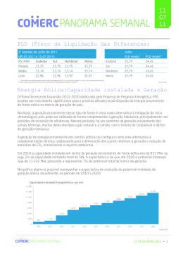 PLD (Preço de Liquidação das Diferenças) Energia Eólica