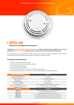 ZEOS-AD - Global Fire Equipment