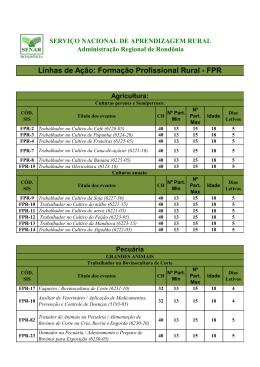 Linhas de Ação: Formação Profissional Rural - FPR