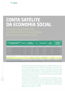 CONTA SATÉLITE DA ECONOMIA SOCIAL