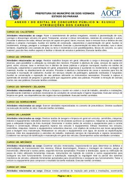 ANEXO I DO EDITAL DE ABERTURA - DOS CARGOS