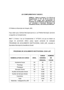 Lei Complementar nº20 - Altera Anexos da Lei Complementar nº17