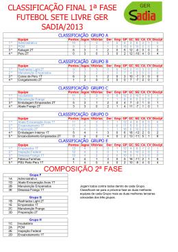 classificação final 1ª fase futebol sete livre ger sadia/2013
