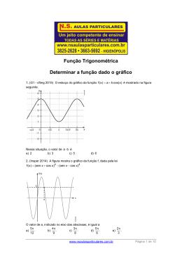 Função Trigonométrica – Determinar a função a partir do gráfico