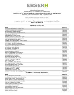 Anexo II do Edital n° 13 - Deferimento das Inscrições