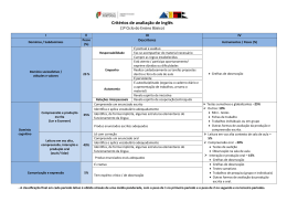 Critérios de avaliação de Inglês