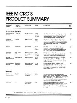 IEEE MICRO`S PRODUCT SUMMARY