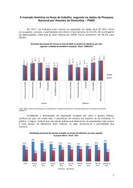 A inserção feminina na força de trabalho, segundo os
