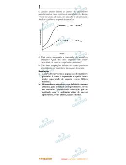 O gráfico abaixo ilustra as curvas de crescimento
