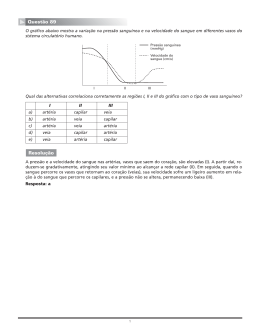 Page 1 1 O gráfico abaixo mostra a variação na pressão sanguínea