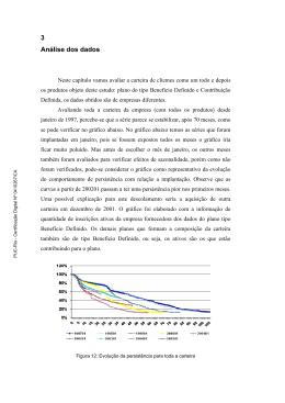 3 Análise dos dados - Maxwell - PUC-Rio