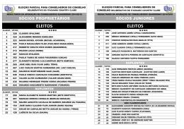 ELEITOS ELEITOS - Itaguará Country Clube