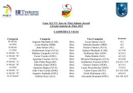 Quadro de Campeões-Vices Copa ALJ 151 Anos 2014
