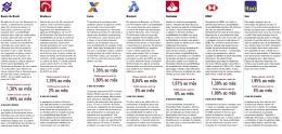 PDF: confira o Teste AN pelos bancos da cidade