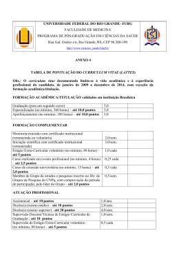 Anexo 4 - Tabela de Pontuação do Currículo - SIPOSG