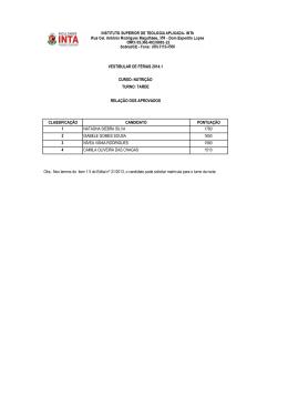 classificação candidato pontuação 1 natasha siebra silva 1780