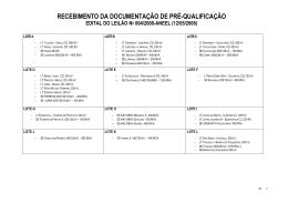 recebimento da documentação de pré-qualificação