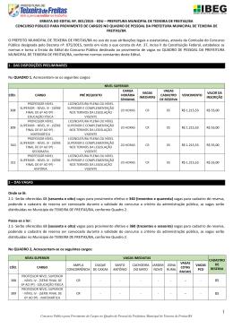 retificação do edital 001/2015 - teixeira de freitas/ba